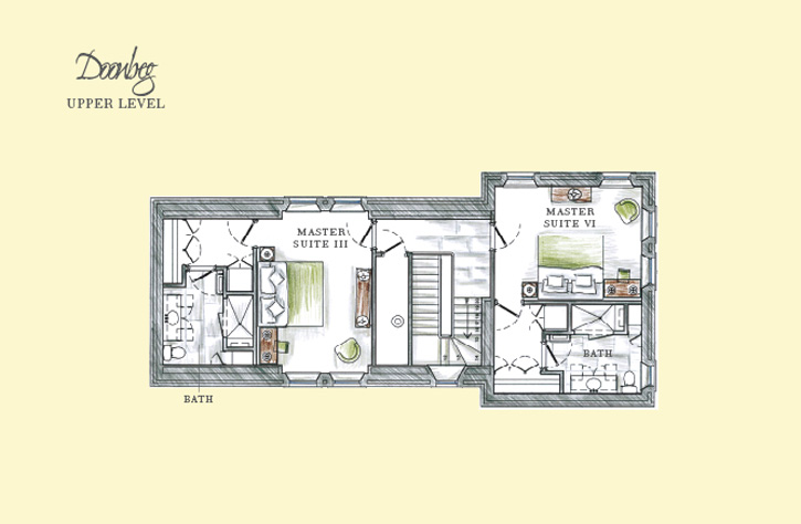 Traditional Irish House Plans - Escortsea
